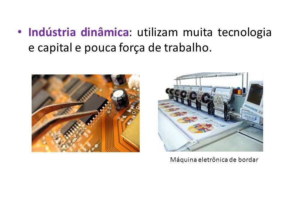 Indústria dinâmica: utilizam muita tecnologia e capital e pouca força de trabalho.