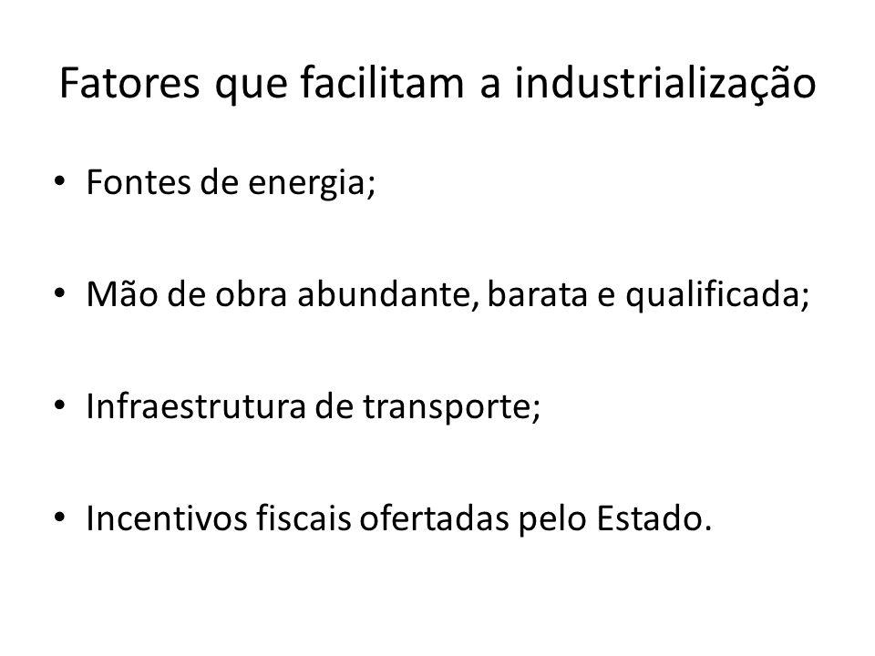 Fatores que facilitam a industrialização