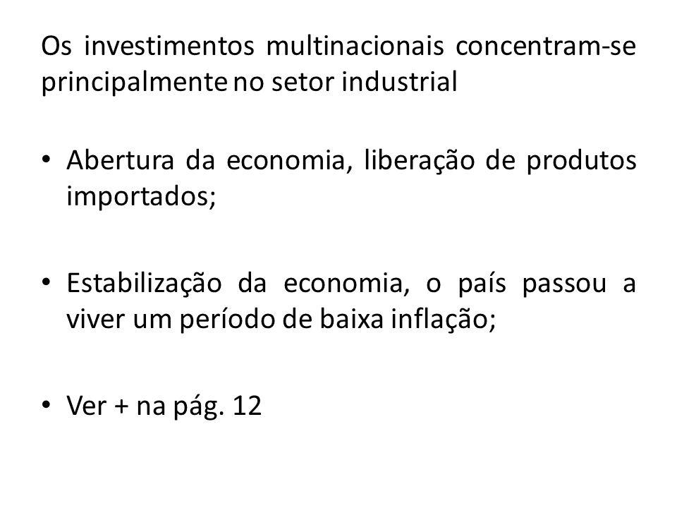 Os investimentos multinacionais concentram-se principalmente no setor industrial