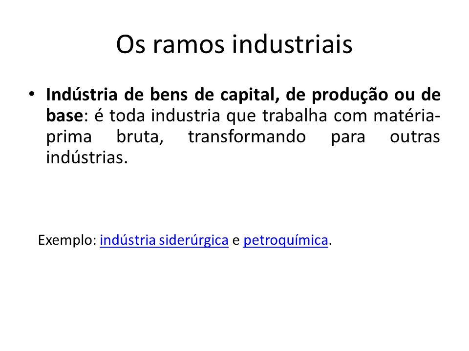 Os ramos industriais