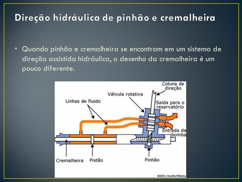 Direção hidráulica de pinhão e cremalheira