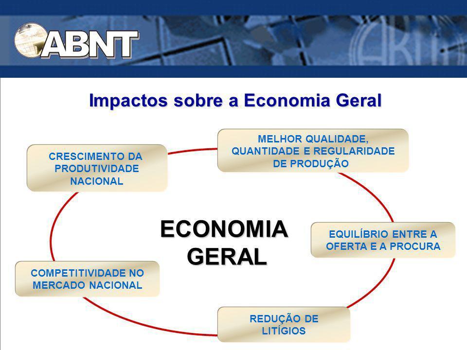 Impactos sobre a Economia Geral QUANTIDADE E REGULARIDADE
