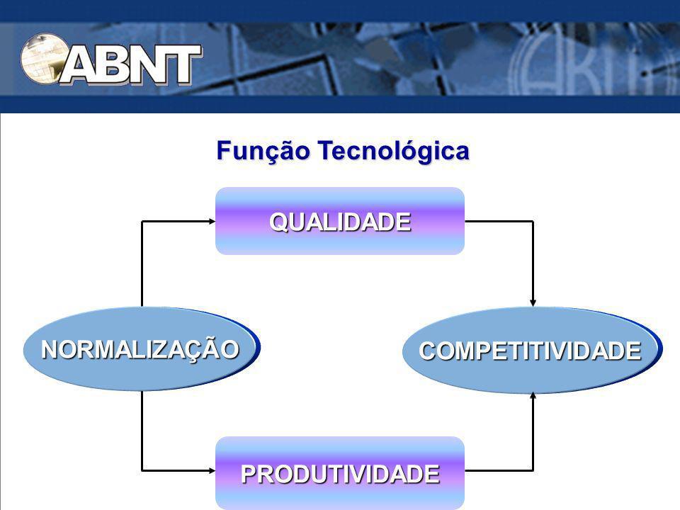Função Tecnológica QUALIDADE NORMALIZAÇÃO COMPETITIVIDADE