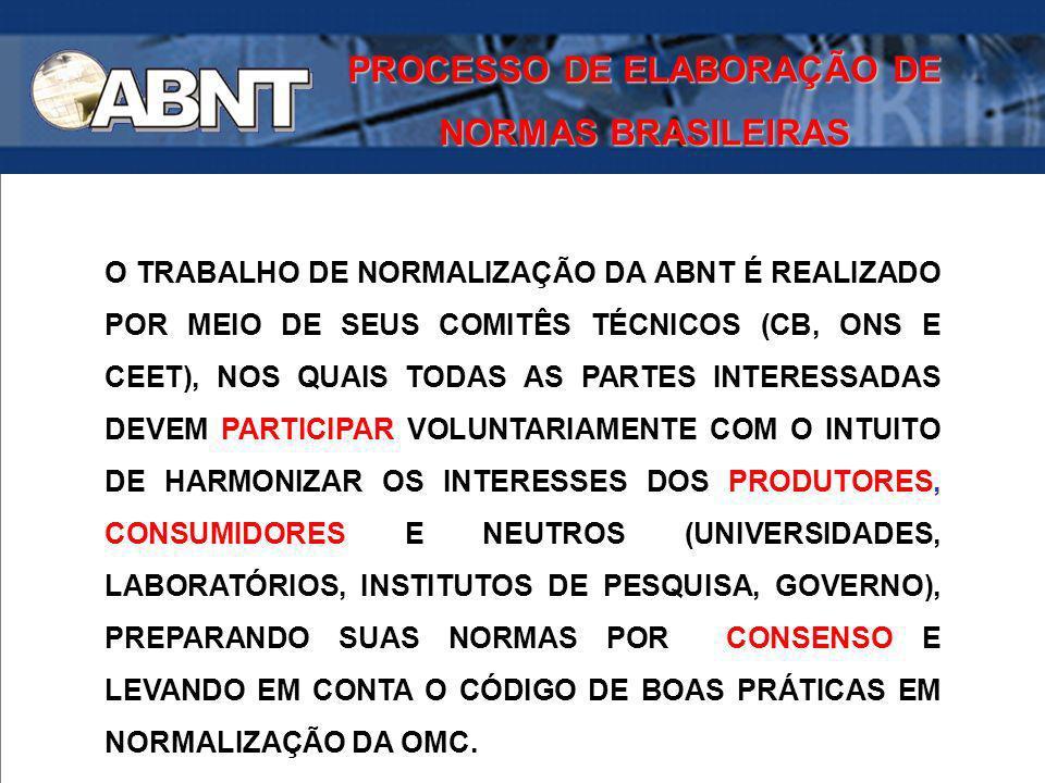 PROCESSO DE ELABORAÇÃO DE