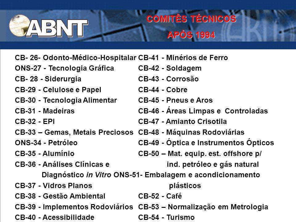 COMITÊS TÉCNICOS APÓS 1994. CB- 26- Odonto-Médico-Hospitalar CB-41 - Minérios de Ferro. ONS-27 - Tecnologia Gráfica CB-42 - Soldagem.