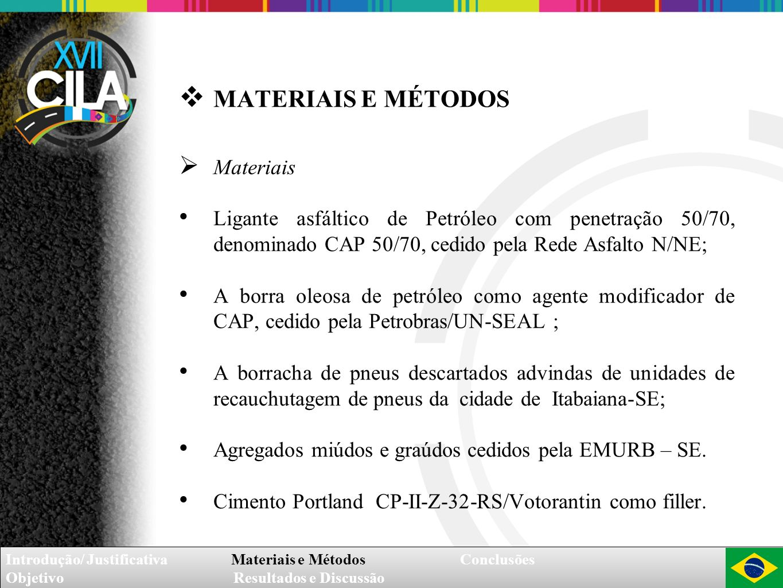 MATERIAIS E MÉTODOS Materiais