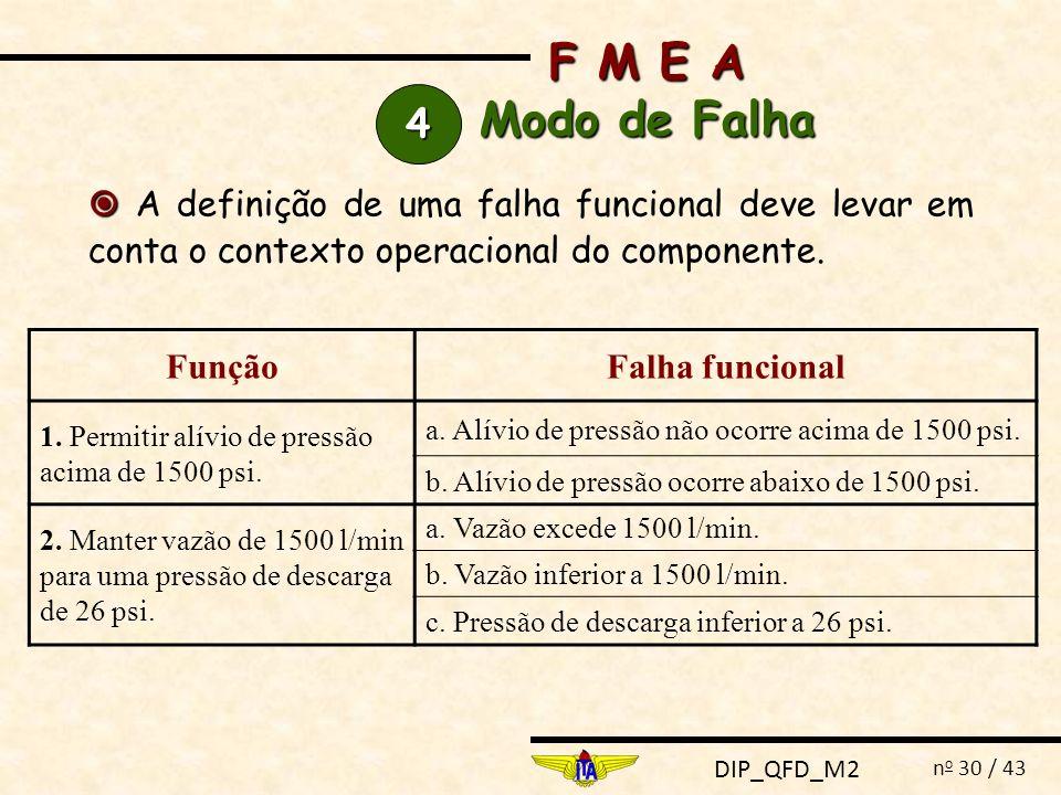 F M E A Modo de Falha. 4.  A definição de uma falha funcional deve levar em conta o contexto operacional do componente.