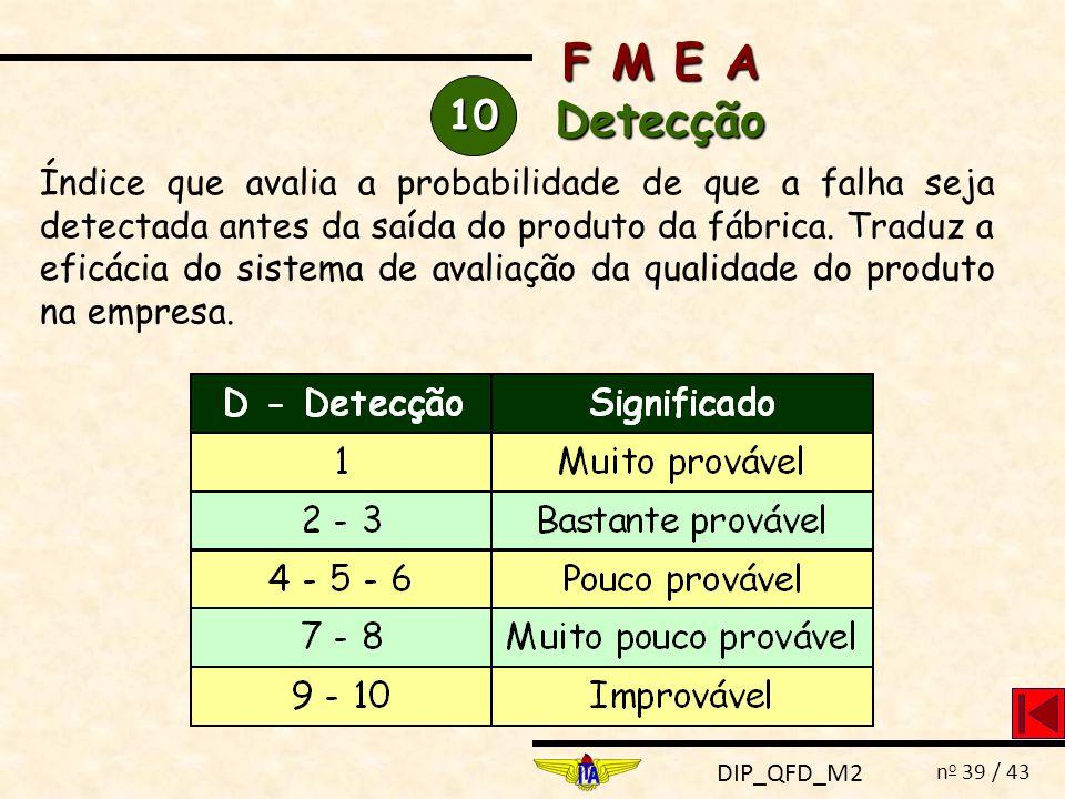 F M E A Detecção. 10.