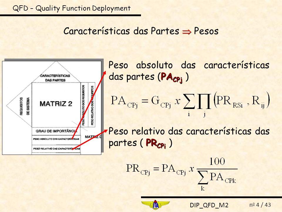 Características das Partes  Pesos