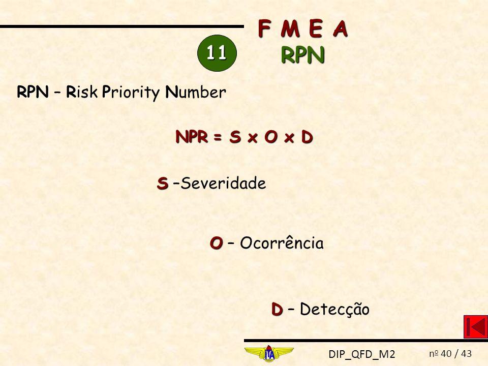 F M E A RPN 11 RPN – Risk Priority Number NPR = S x O x D