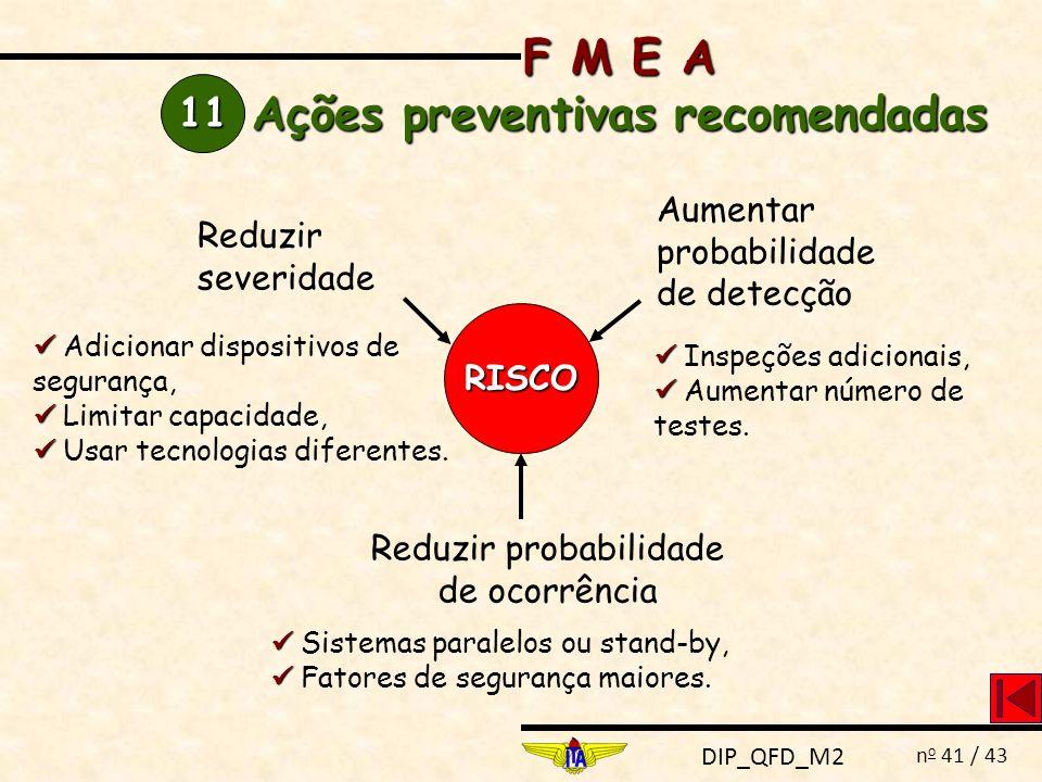 Ações preventivas recomendadas