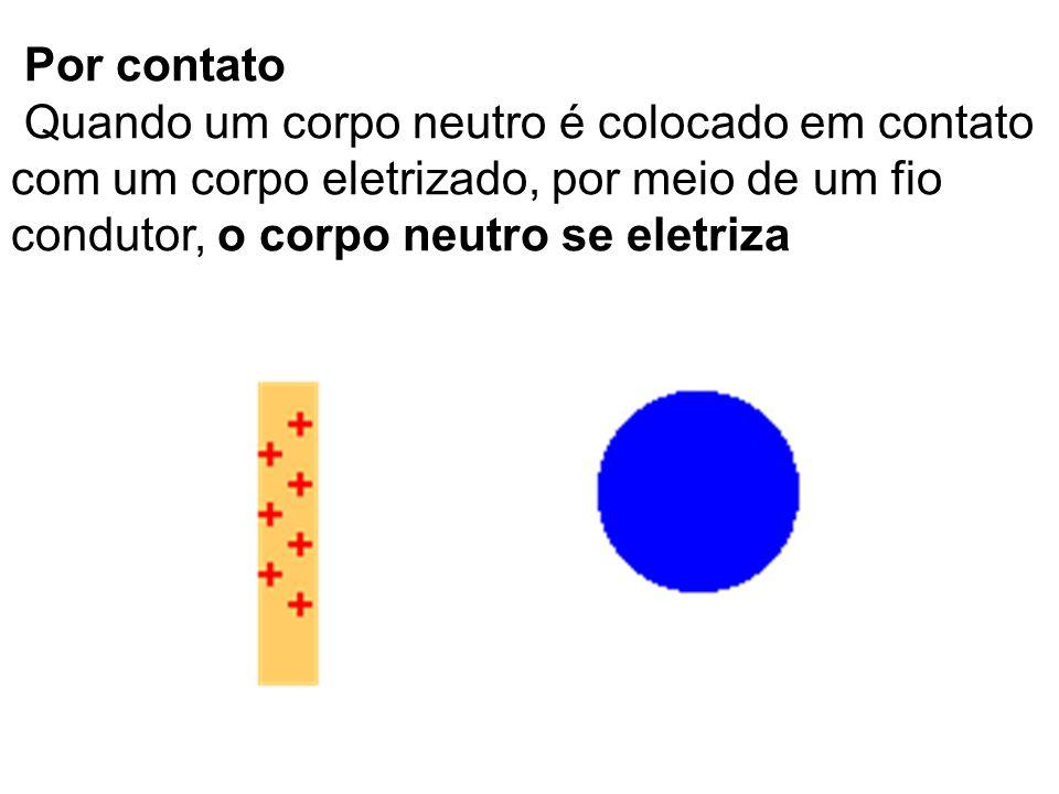 Por contato Quando um corpo neutro é colocado em contato com um corpo eletrizado, por meio de um fio condutor, o corpo neutro se eletriza.