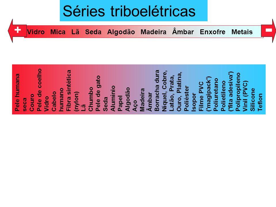 - Séries triboelétricas +