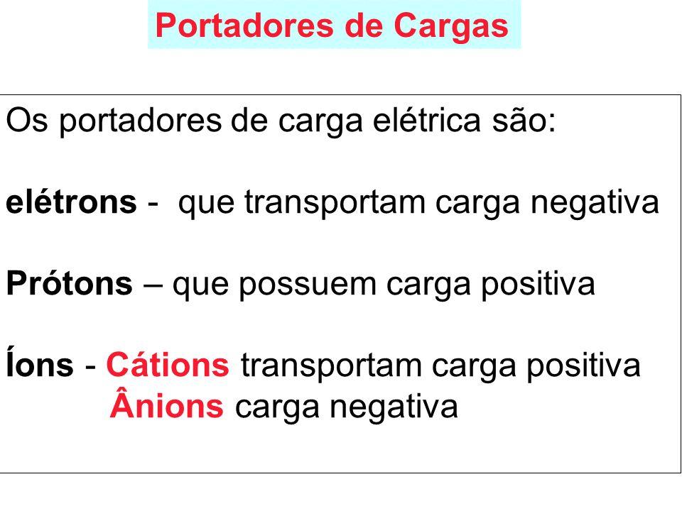 Portadores de Cargas Os portadores de carga elétrica são: elétrons - que transportam carga negativa.