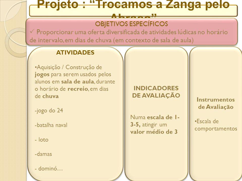 Projeto : Trocamos a Zanga pelo Abraço INDICADORES DE AVALIAÇÃO