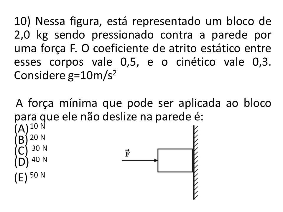 10) Nessa figura, está representado um bloco de 2,0 kg sendo pressionado contra a parede por uma força F. O coeficiente de atrito estático entre esses corpos vale 0,5, e o cinético vale 0,3. Considere g=10m/s2