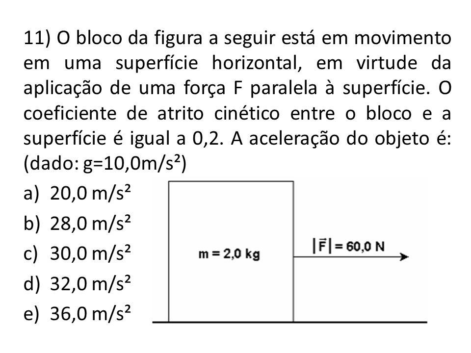 11) O bloco da figura a seguir está em movimento em uma superfície horizontal, em virtude da aplicação de uma força F paralela à superfície. O coeficiente de atrito cinético entre o bloco e a superfície é igual a 0,2. A aceleração do objeto é: (dado: g=10,0m/s²)