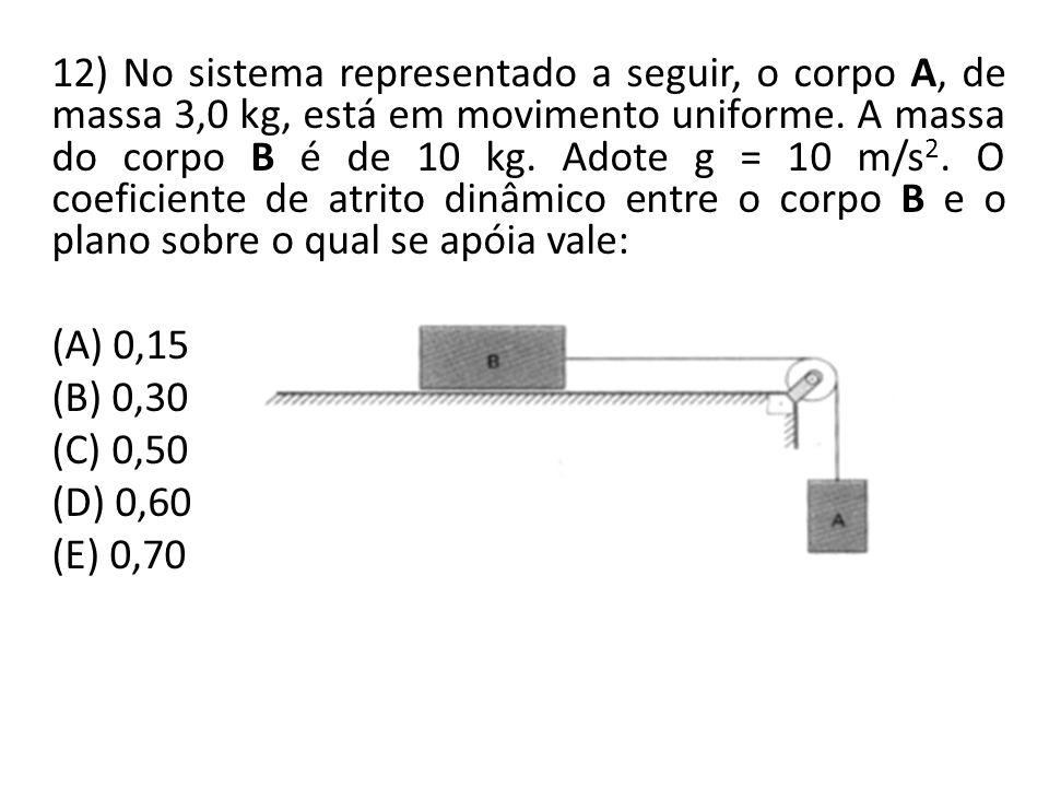 12) No sistema representado a seguir, o corpo A, de massa 3,0 kg, está em movimento uniforme. A massa do corpo B é de 10 kg. Adote g = 10 m/s2. O coeficiente de atrito dinâmico entre o corpo B e o plano sobre o qual se apóia vale: