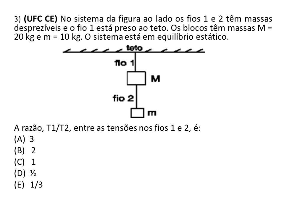 A razão, T1/T2, entre as tensões nos fios 1 e 2, é: (A) 3 (B) 2 (C) 1
