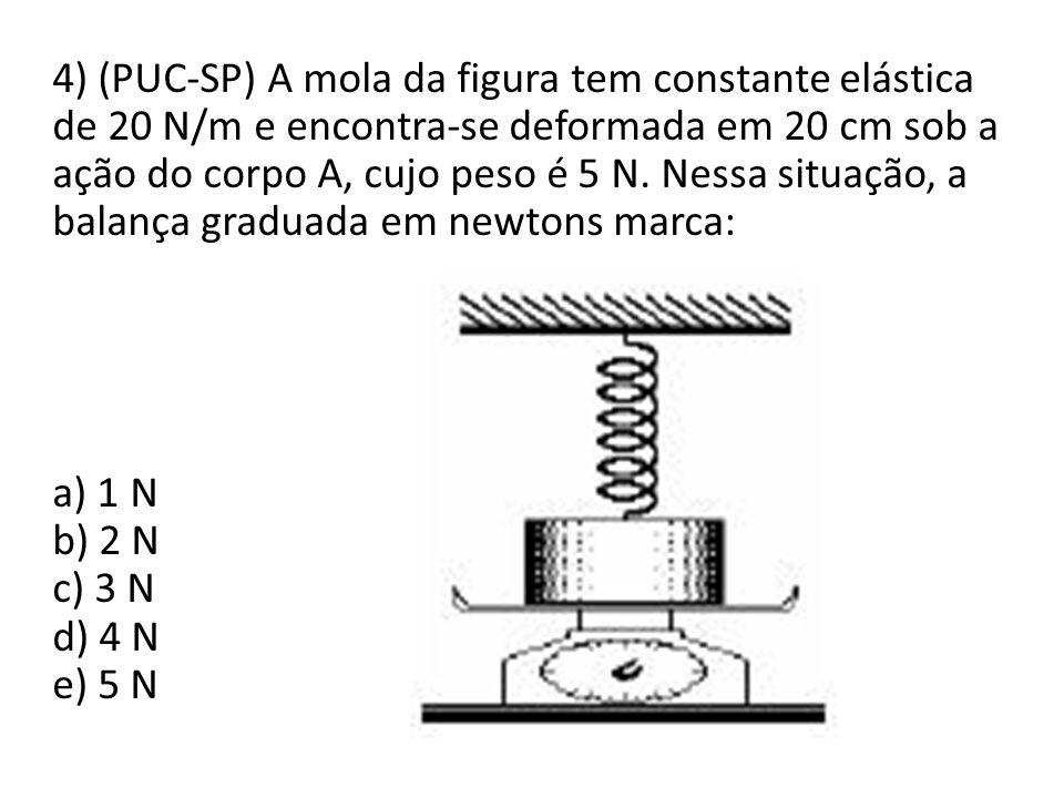4) (PUC-SP) A mola da figura tem constante elástica de 20 N/m e encontra-se deformada em 20 cm sob a ação do corpo A, cujo peso é 5 N. Nessa situação, a balança graduada em newtons marca: