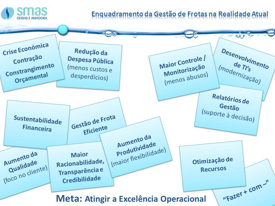 Meta: Atingir a Excelência Operacional