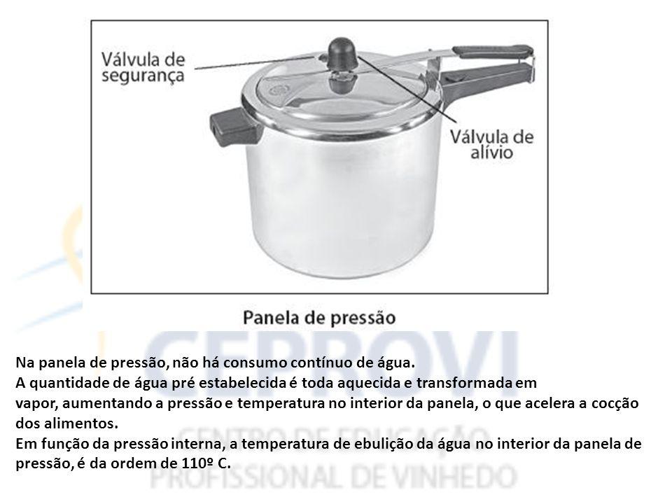Na panela de pressão, não há consumo contínuo de água.