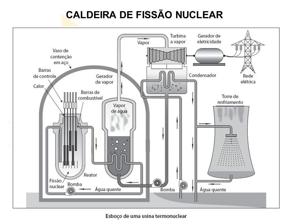 CALDEIRA DE FISSÃO NUCLEAR