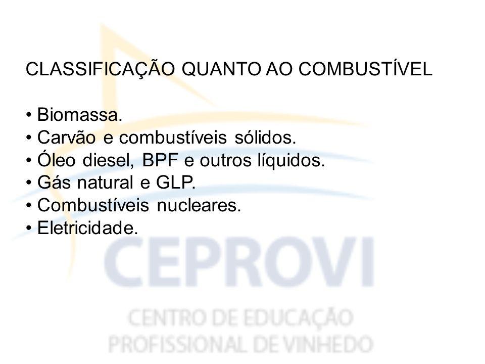 CLASSIFICAÇÃO QUANTO AO COMBUSTÍVEL