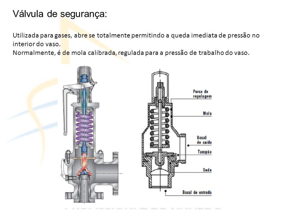 Válvula de segurança: Utilizada para gases, abre se totalmente permitindo a queda imediata de pressão no interior do vaso.