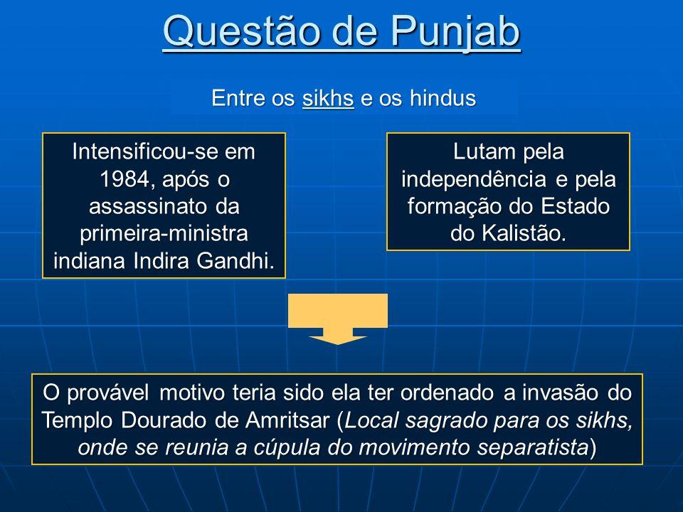 Questão de Punjab Entre os sikhs e os hindus