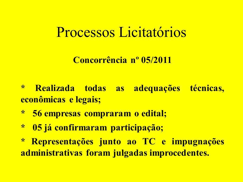 Processos Licitatórios