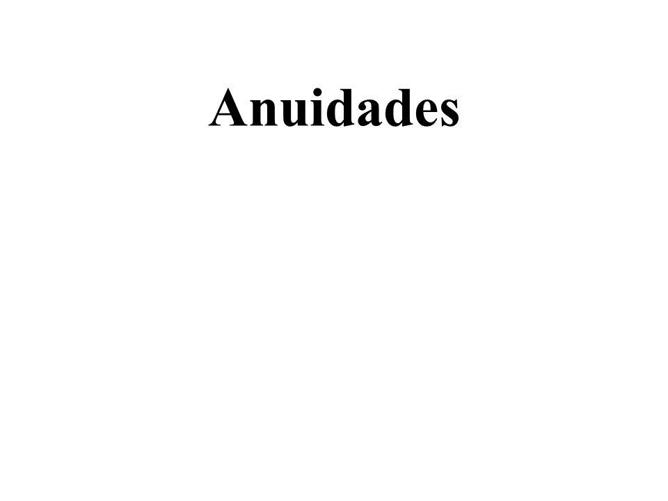 Anuidades