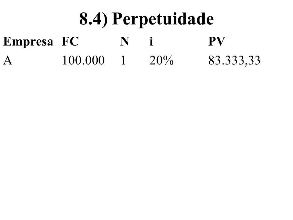 8.4) Perpetuidade Empresa FC N i PV A 100.000 1 20% 83.333,33