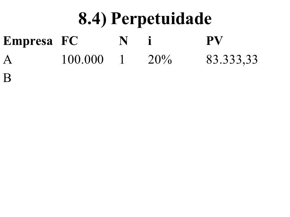 8.4) Perpetuidade Empresa FC N i PV A 100.000 1 20% 83.333,33 B