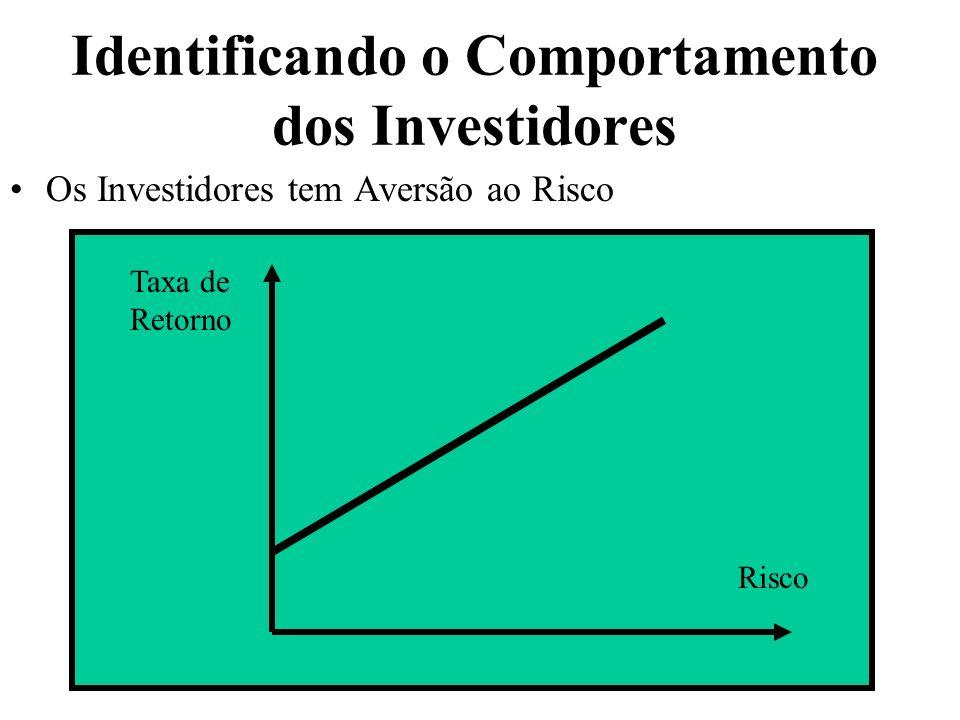 Identificando o Comportamento dos Investidores