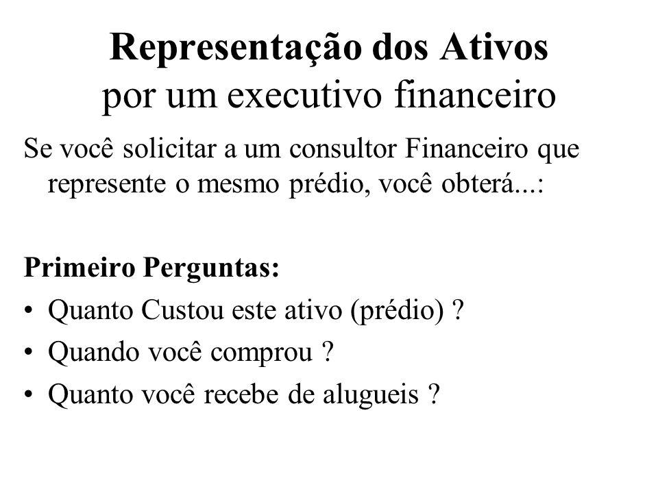 Representação dos Ativos por um executivo financeiro