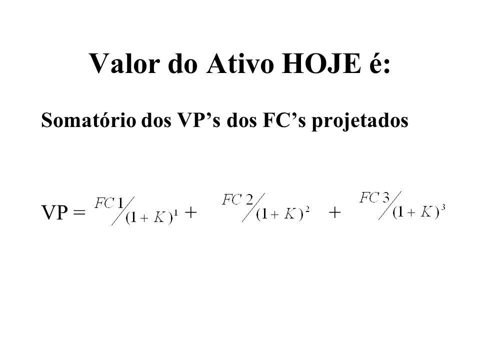 Valor do Ativo HOJE é: Somatório dos VP's dos FC's projetados VP = + +
