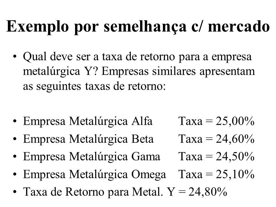 Exemplo por semelhança c/ mercado