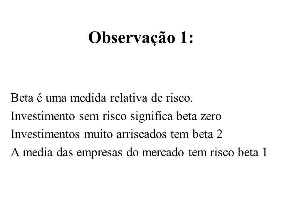 Observação 1: Beta é uma medida relativa de risco.