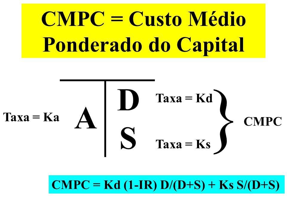 CMPC = Custo Médio Ponderado do Capital