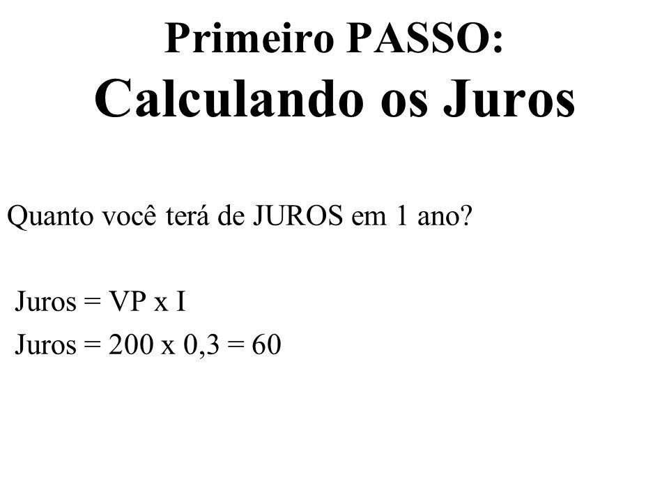 Primeiro PASSO: Calculando os Juros