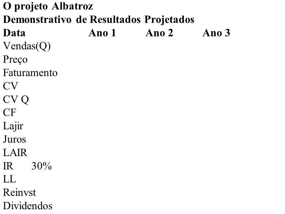 O projeto Albatroz Demonstrativo de Resultados Projetados. Data Ano 1 Ano 2 Ano 3. Vendas(Q) Preço.