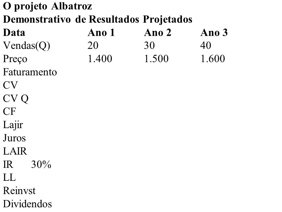 O projeto Albatroz Demonstrativo de Resultados Projetados. Data Ano 1 Ano 2 Ano 3. Vendas(Q) 20 30 40.