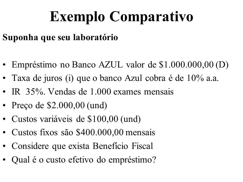 Exemplo Comparativo Suponha que seu laboratório