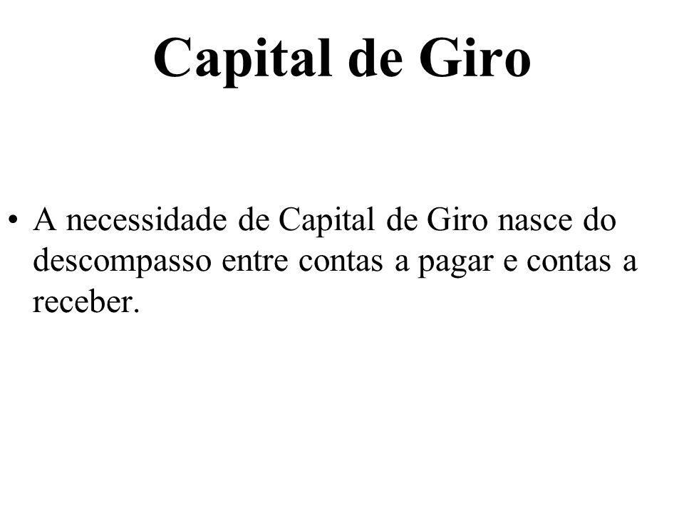 Capital de Giro A necessidade de Capital de Giro nasce do descompasso entre contas a pagar e contas a receber.