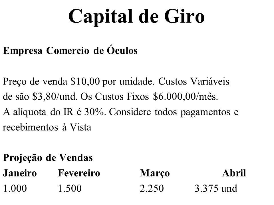 Capital de Giro Empresa Comercio de Óculos