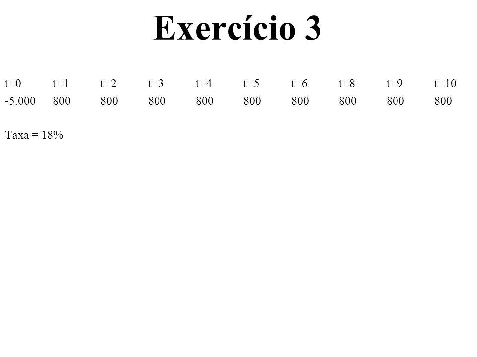 Exercício 3 t=0 t=1 t=2 t=3 t=4 t=5 t=6 t=8 t=9 t=10