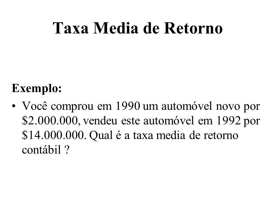 Taxa Media de Retorno Exemplo:
