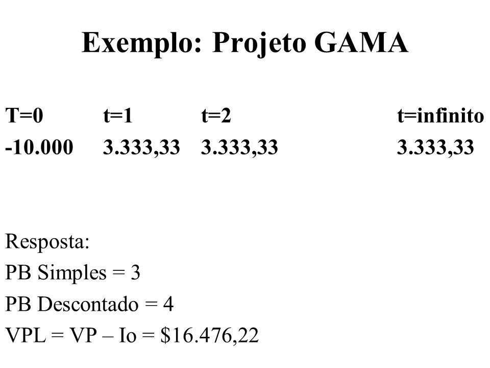 Exemplo: Projeto GAMA T=0 t=1 t=2 t=infinito
