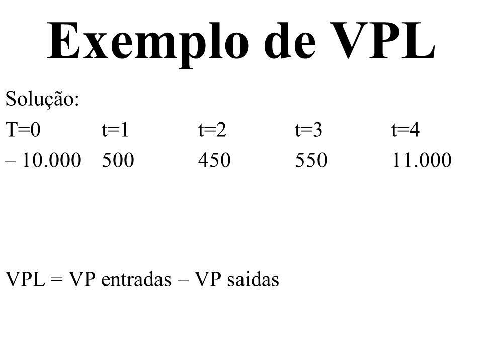 Exemplo de VPL Solução: T=0 t=1 t=2 t=3 t=4